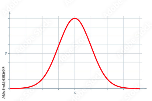 Fototapeta Standard normal distribution, also Gaussian distribution or bell curve. Used in statistics and in natural and social sciences to represent real-valued random variables of unknown distributions. Vector obraz