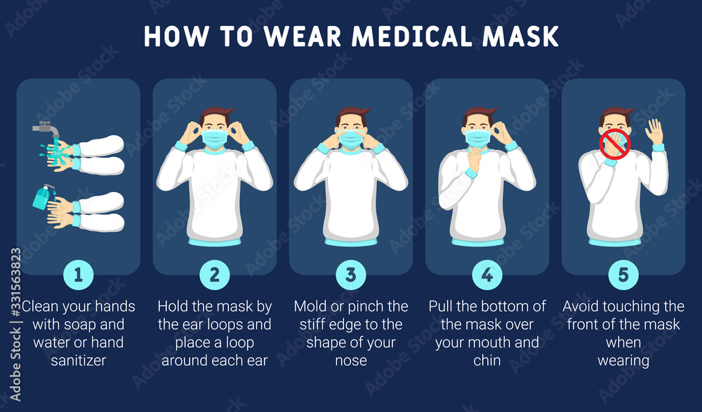 Fototapeta Infographic illustration of How to wear medical mask properly. How to wear medical mask correctly for prevent virus. Step by step infographic illustration of how to wear a surgical mask.