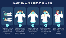 Infographic Illustration Of How To Wear Medical Mask Properly. How To Wear Medical Mask Correctly For Prevent Virus. Step By Step Infographic Illustration Of How To Wear A Surgical Mask.