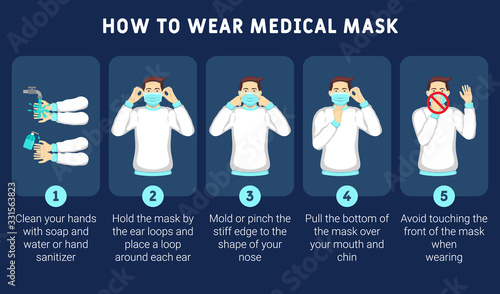 Fotografering Infographic illustration of How to wear medical mask properly