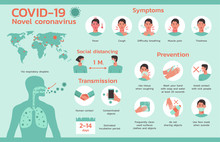 Covid-19 Coronavirus Information Infographic Concept, Healthcare And Medical About Disease And Virus Prevention, Vector Flat Symbol Icon, Layout, Template Illustration In Horizontal Design