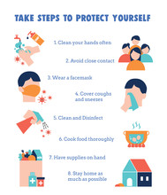 How To Protect Yourself From Coronavirus Infographic. Basic Protective Measures Against Covid-19 Poster Vector Design Template.