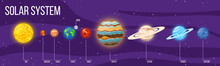 Set Of Cartoon Solar System Pl...