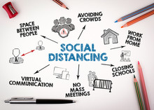 SOCIAL DISTANCING. Covid-19 Co...