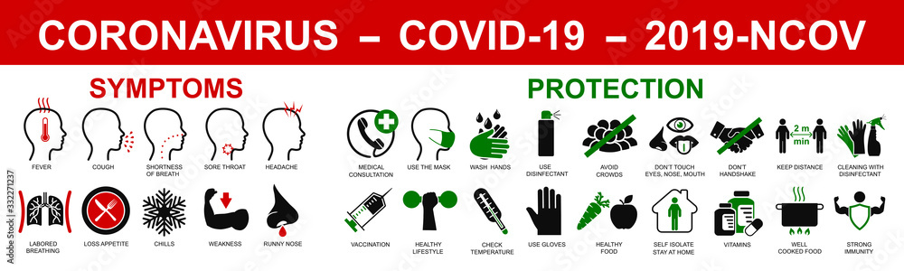 Fototapeta Сorona virus infographic illustration. Concept with symptoms and protective antivirus icons related to coronavirus, 2019-nCoV, COVID-19  infection from China – stock vector