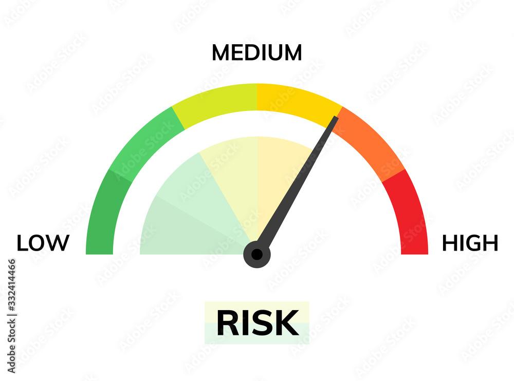 Fototapeta Risk speedometer manage asses analysis. High risk reduce assessment level meter dashboard