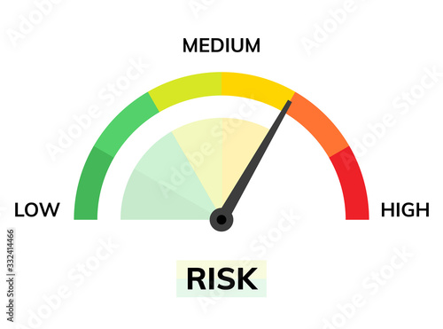 Risk speedometer manage asses analysis Canvas Print