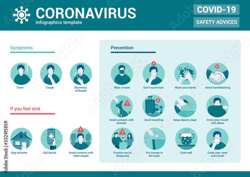 Obraz Flat Modern design Illustration of Coronavirus - Safety Advices - fototapety do salonu