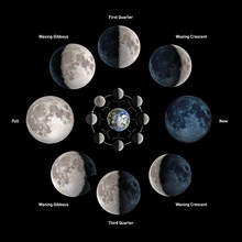 Moon Phases Or Lunar Cycle. Elements Of This Image Furnished By NASA.