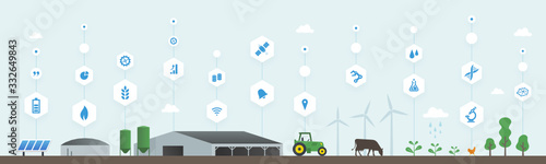 Smart farm, smart agriculture, agriculture numérique, digital farming Canvas Print
