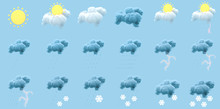 All Kinds Of Weather Condition...