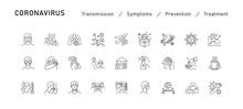 Set Of Coronavirus Protection....
