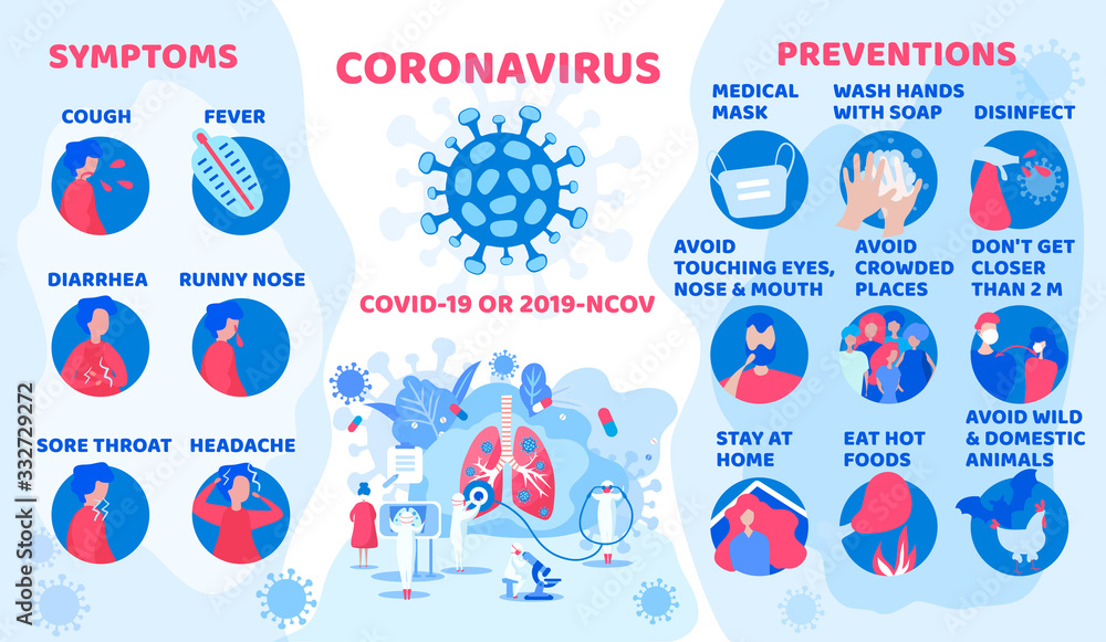 Fototapeta Coronavirus. Stop coronavirus. Coronavirus wuhan sars illness. Antibacterial sign set. Bacteria kill symbol. Control infection. Germ kill. Infection icon. Pathogen respiratory influenza covid cells.