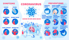 Coronavirus. Stop Coronavirus. Coronavirus Wuhan Sars Illness. Antibacterial Sign Set. Bacteria Kill Symbol. Control Infection. Germ Kill. Infection Icon. Pathogen Respiratory Influenza Covid Cells.