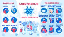 Coronavirus. Stop Coronavirus....