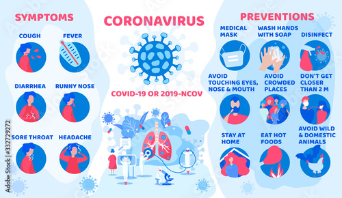 Fotografie, Obraz Coronavirus