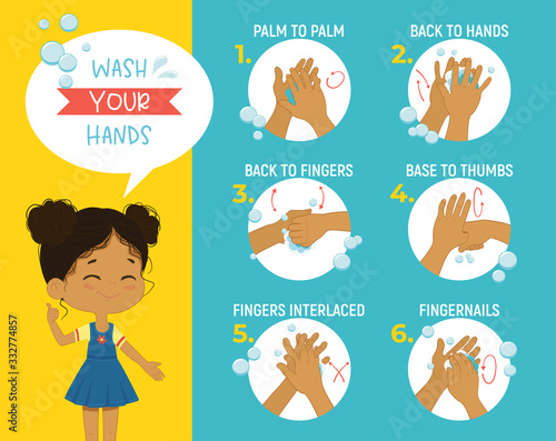 How to wash your hands Step Poster Infographic illustration. Poster with African girl shows how to wash hands properly. Wall mural