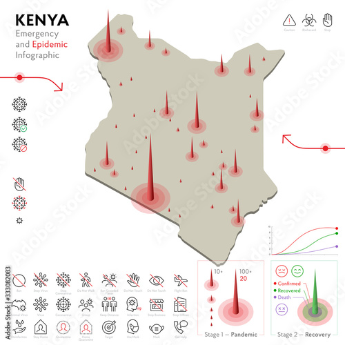 Map of Kenya Epidemic and Quarantine Emergency Infographic Template. Editable Line icons for Pandemic Statistics. Vector illustration of Virus, Coronavirus, Epidemiology protection. Isolated Wall mural