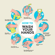 How To Wash Your Hands Steps V...