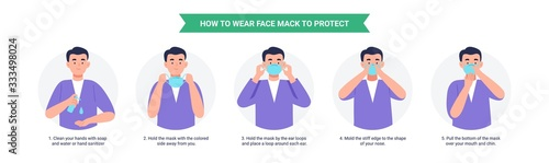 Obraz How to wear a mask. Man presenting the correct method of wearing a mask, to reduce the spread of germs, viruses, and bacteria. Vector illustration in a flat style isolated on white background. - fototapety do salonu