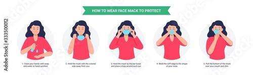 Obraz na plátně How to wear a mask