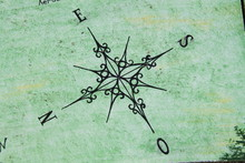 Green Compass Direction Points...