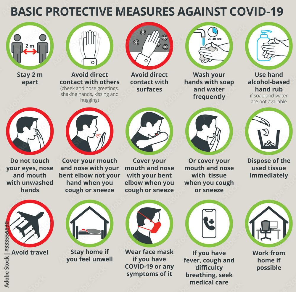 Fototapeta Basic protective measures against coronavirus disease COVID-19. healthcare and medicine infographic