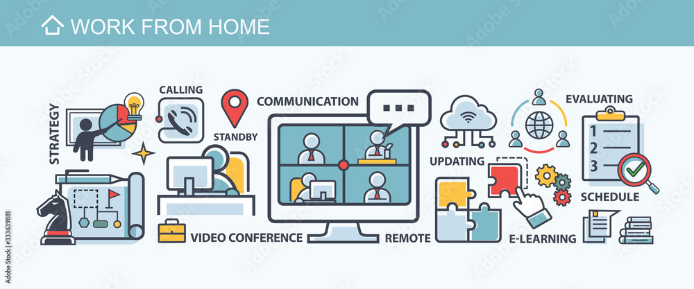 Fototapeta Work from home banner web icon for business conference and freelancer, planning, meeting, strategy, remote, video call, communication and collaboration. Minimal work at home vector infographic.