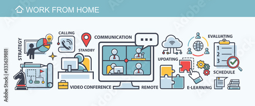 Obraz Work from home banner web icon for business conference and freelancer, planning, meeting, strategy, remote, video call, communication and collaboration. Minimal work at home vector infographic. - fototapety do salonu