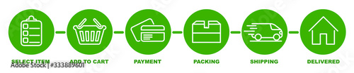 Fotografía Concept of shopping process with 6 successive steps