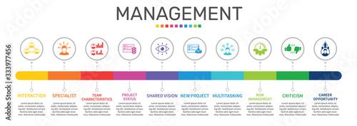 Fényképezés Management Infographics vector design