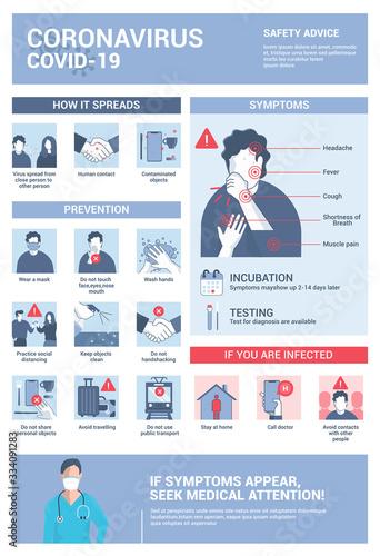 Flat Modern design Illustration of Coronavirus - Safety Advices 4 Wallpaper Mural