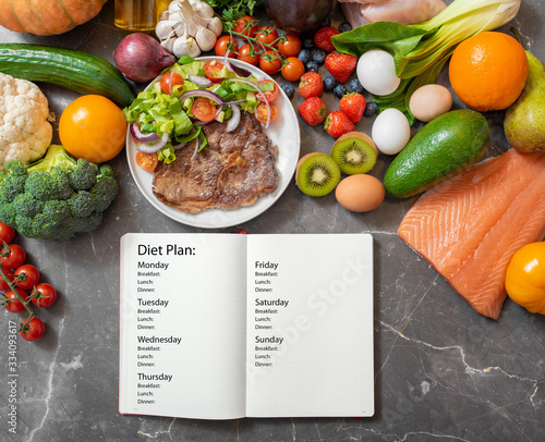 Photo Journal with meal planning notes on a kitchen table surrounded by healthy produc