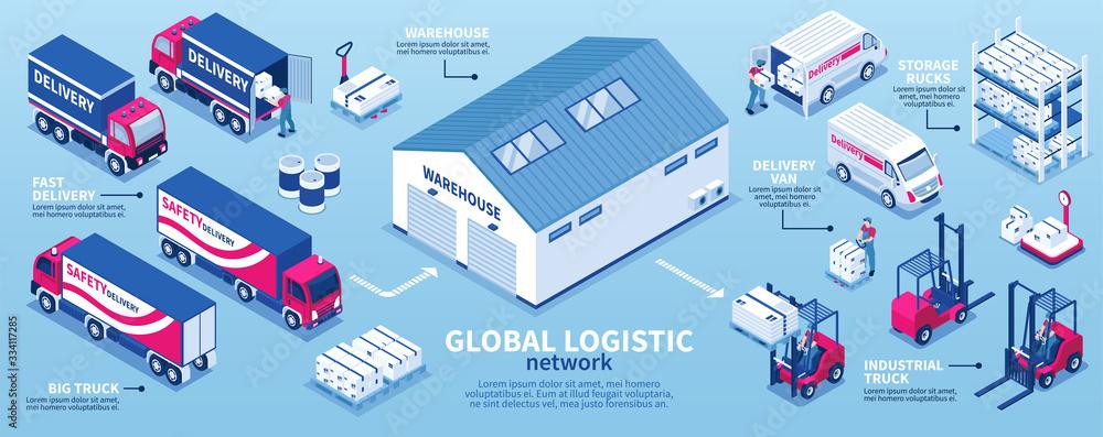 Fototapeta Logistic Network Isometric Infographics