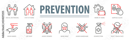 Cuadros en Lienzo Coronavirus Prevention Vector Illustration Set