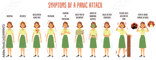 Obraz na płótnie Banner or infographic of panic attack symptoms flat vector illustration isolated