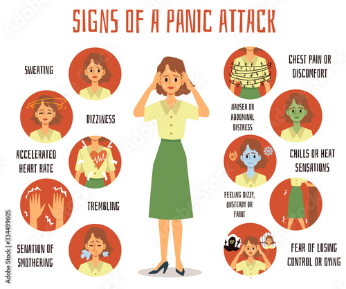 Tela Signs of a panic attack - cartoon woman and mental problem symptom set