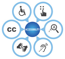 Accessibility Icon Set