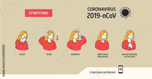 Symptoms of Coronavirus 2019-nCoV. Vector illustration Billede på lærred