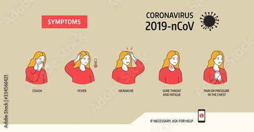 Cuadros en Lienzo Symptoms of Coronavirus 2019-nCoV. Vector illustration