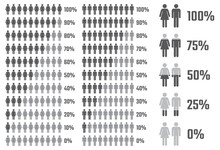 People Infographics For Presen...