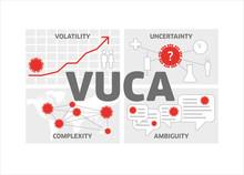 VUCA In Times Of Corona