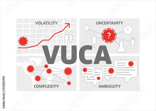 VUCA in times of corona Canvas Print