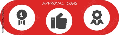 approval icon set Wallpaper Mural