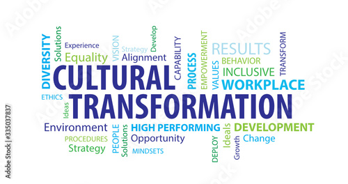 Fotografering Cultural Transformation Word Cloud on a White Background