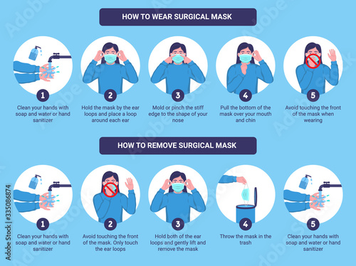 Fototapeta How to wear and remove surgical mask properly