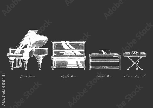 Types of piano.