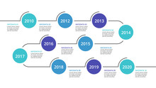 Timeline With 10 Elements, Inf...