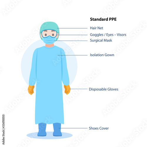 Canvas Print Doctors Character wearing in full personal protective suit Standard PPE Clothing isolated and Safety Equipment for prevent Corona virus, people wearing Personal Protective Equipment