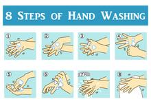 手洗い手順のイラスト...